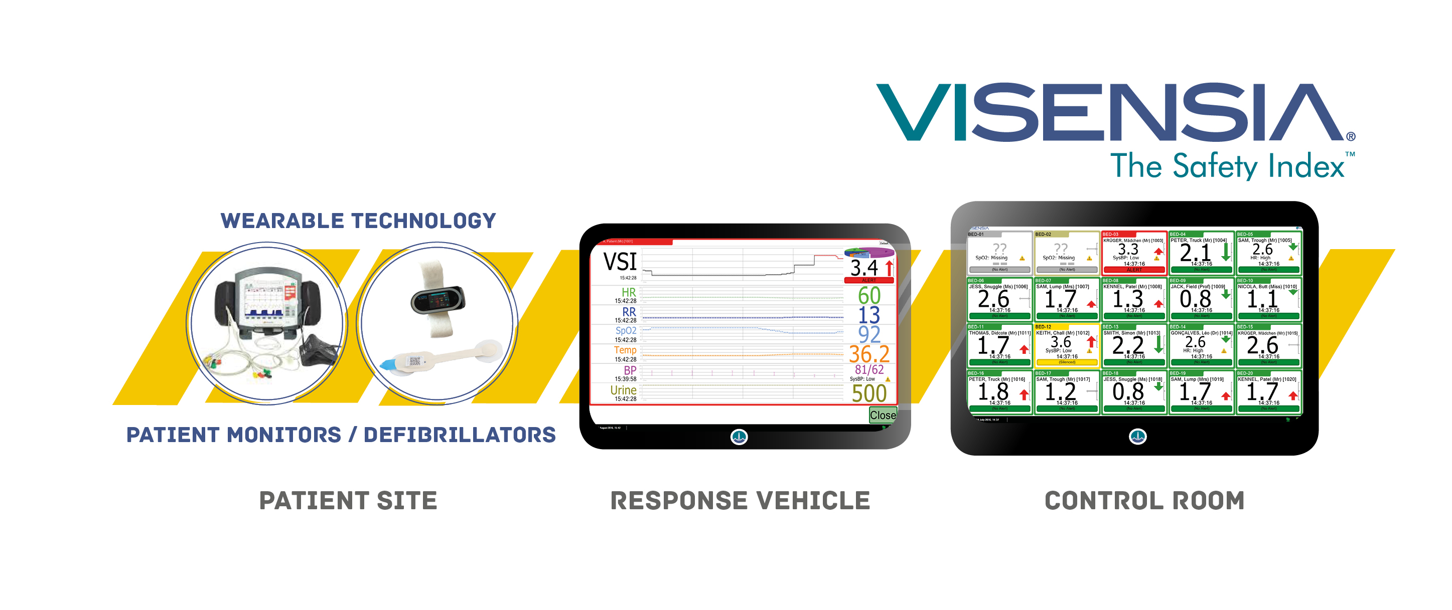 Visensia For Emergency Medical Services
